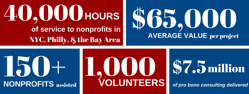 PennPAC's Impact in Numbers